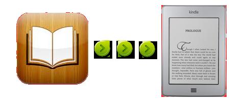 Read iBooks on Kindle, iBooks DRM Removal Download
