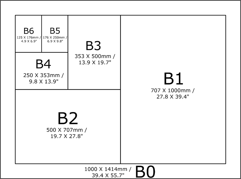 paper size B series