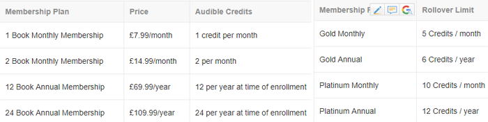/a-breakdown-of-Audible-membership-plans-and-pricing
