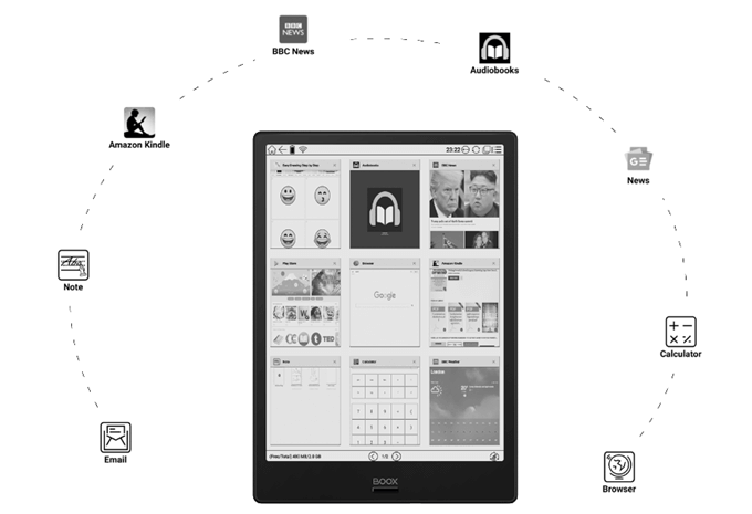 How to Read DRM Protected Kindle Books on Onyx Boox Reader