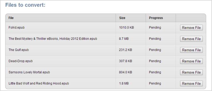 download kindle ebook to ipad