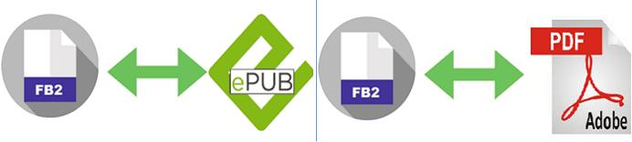 fb2 to pdf converter free download