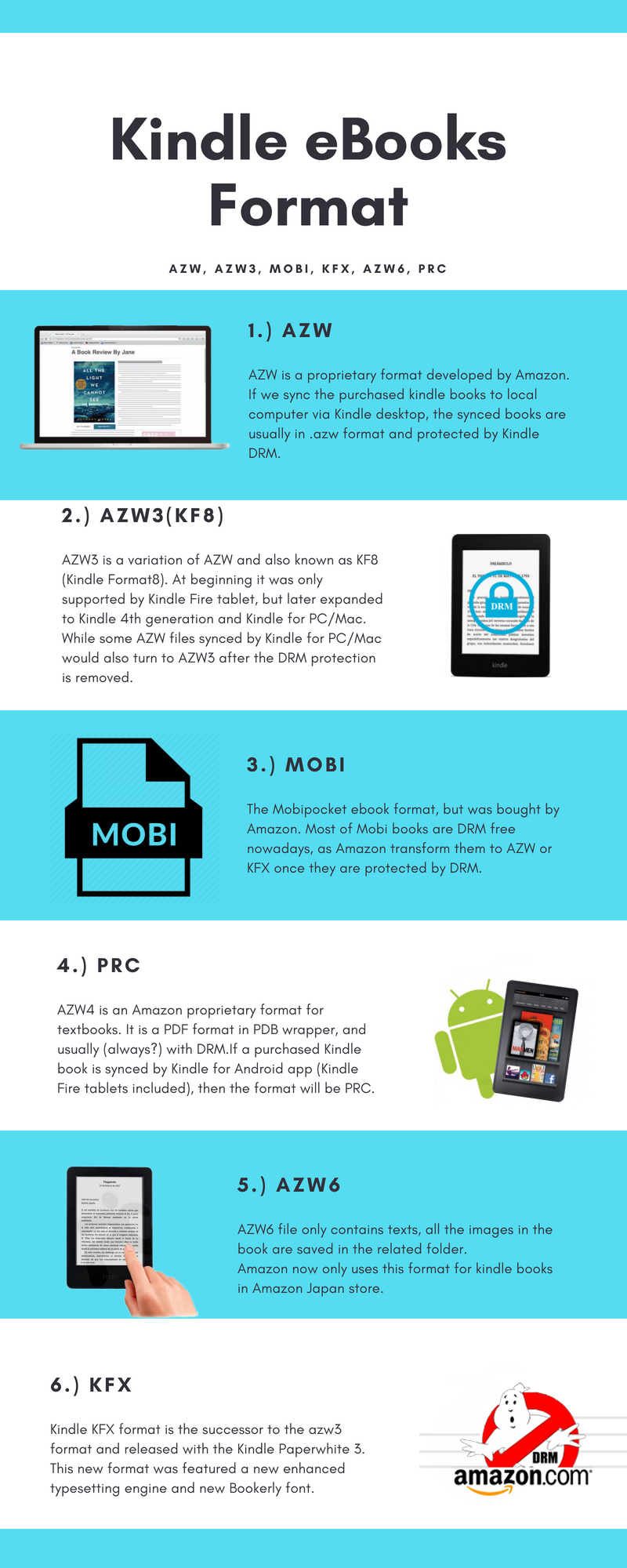 difference between kindle content infographic
