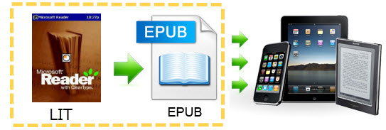 how to convert lit to epub free. Black Bedroom Furniture Sets. Home Design Ideas
