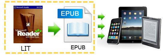 how to convert LIT to EPUB free via Calibre
