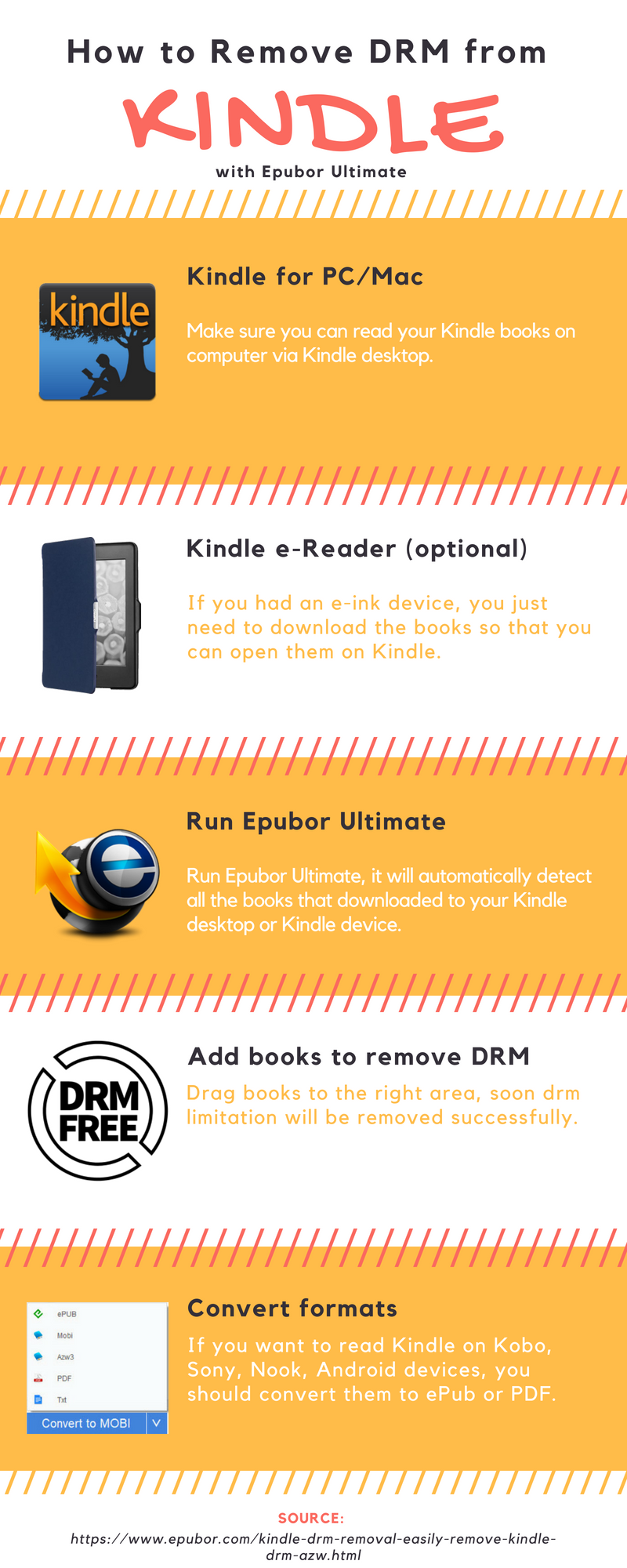 kindle drm removal infographic