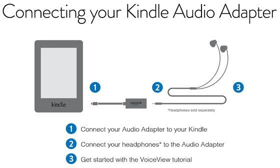 Text-to-Speech on Kindle via VoiceView